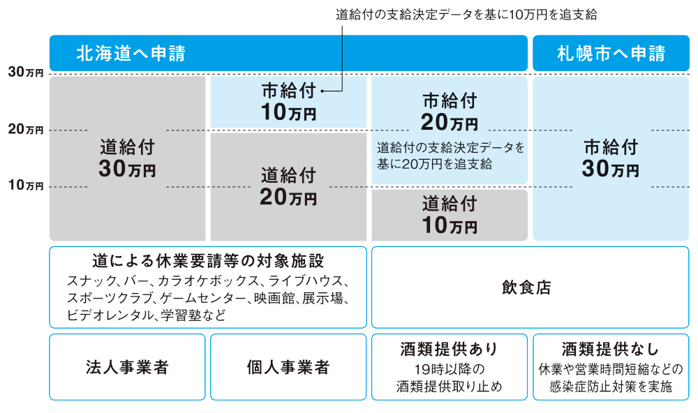 ウイルス 感染 コロナ 札幌
